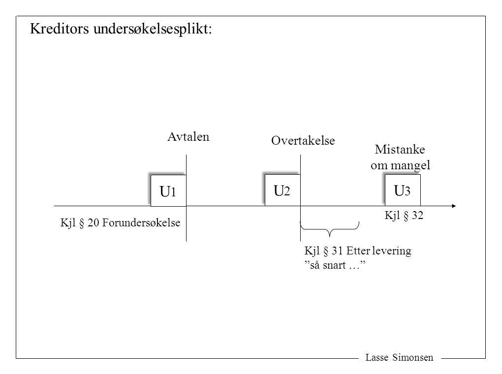 "Lasse Simonsen Avtalen U2U2 U2U2 U3U3 U3U3 Overtakelse Kjl § 31 Etter levering ""så snart …"" Kreditors undersøkelsesplikt: Mistanke om mangel U1U1 U1U1"
