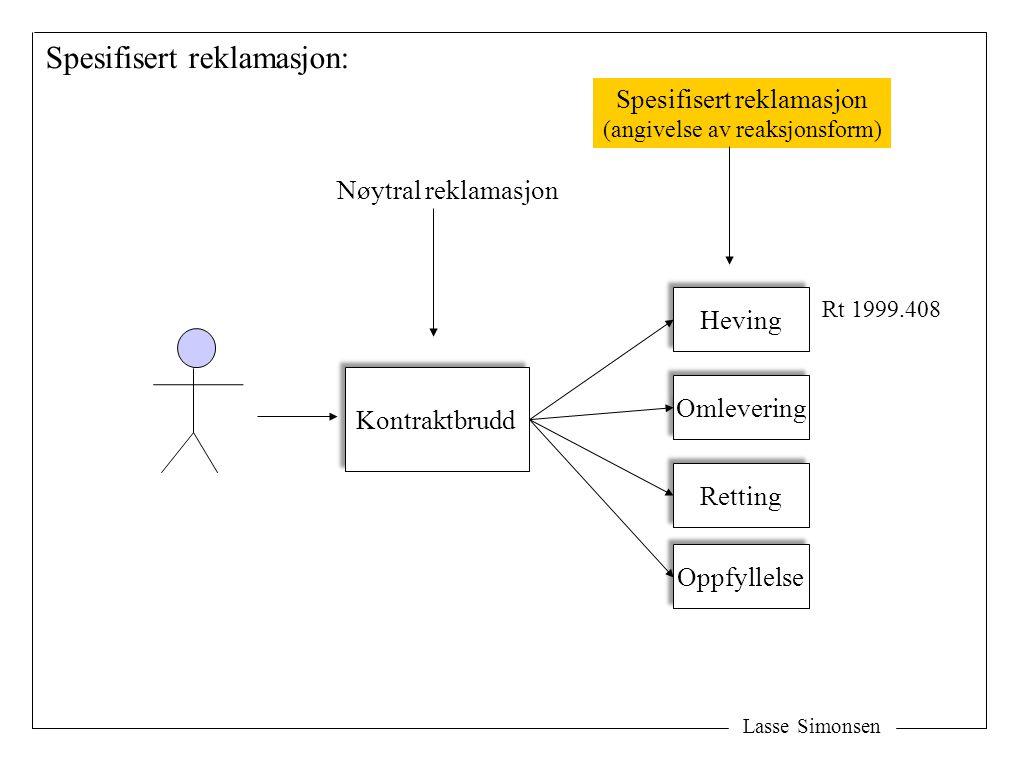 Lasse Simonsen Kontraktbrudd Heving Omlevering Retting Oppfyllelse Nøytral reklamasjon Spesifisert reklamasjon (angivelse av reaksjonsform) Spesifiser