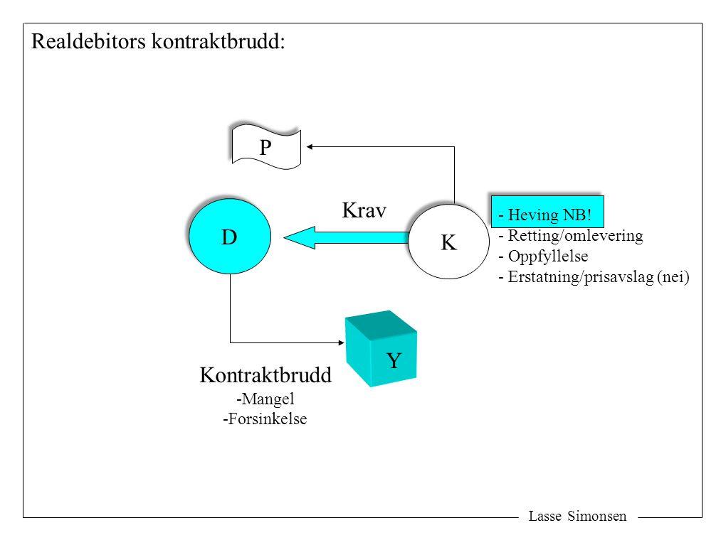 Lasse Simonsen Y P P Realdebitors kontraktbrudd: Kontraktbrudd -Mangel -Forsinkelse Krav D D K K - Heving NB! - Retting/omlevering - Oppfyllelse - Ers