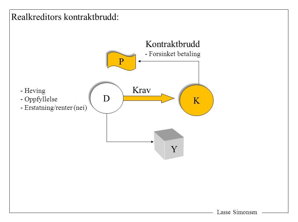 Lasse Simonsen Y P P Realkreditors kontraktbrudd: Krav D D K K Kontraktbrudd - Forsinket betaling - Heving - Oppfyllelse - Erstatning/renter (nei)