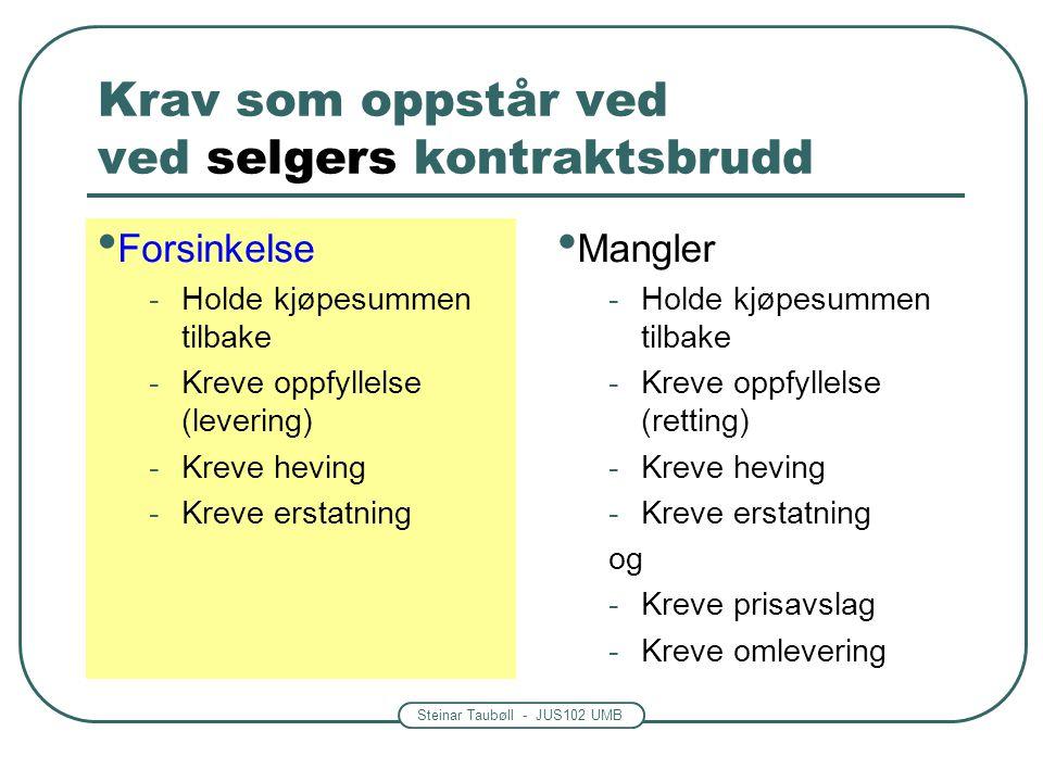 Steinar Taubøll - JUS102 UMB Krav som oppstår ved ved selgers kontraktsbrudd Mangler -Holde kjøpesummen tilbake -Kreve oppfyllelse (retting) -Kreve he
