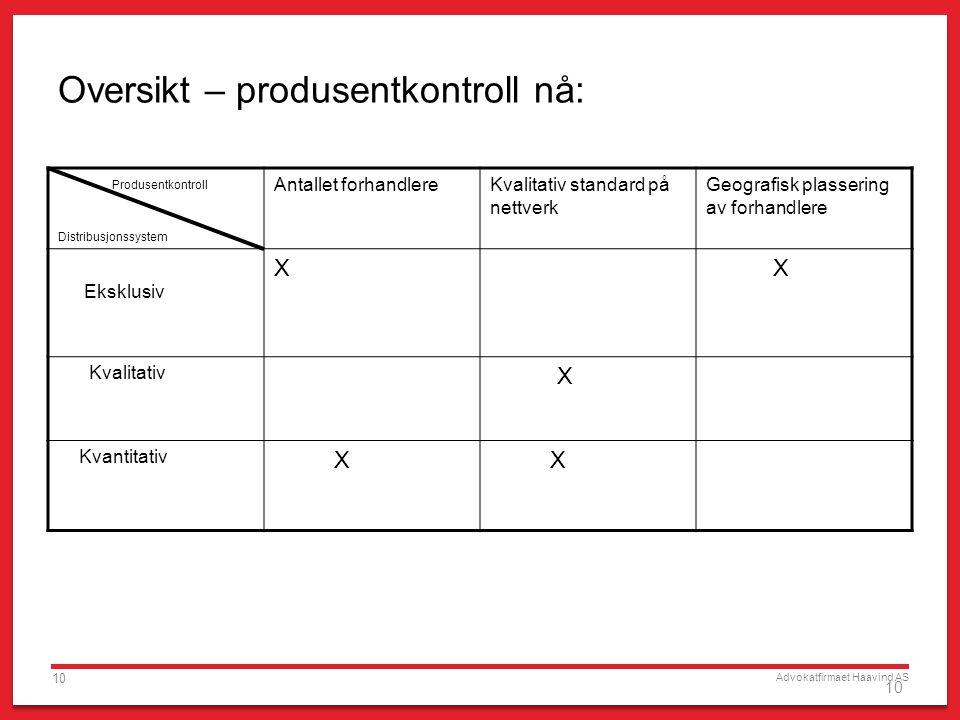 Advokatfirmaet Haavind AS 10 Oversikt – produsentkontroll nå: Produsentkontroll Distribusjonssystem Antallet forhandlereKvalitativ standard på nettverk Geografisk plassering av forhandlere Eksklusiv X X Kvalitativ X Kvantitativ X X