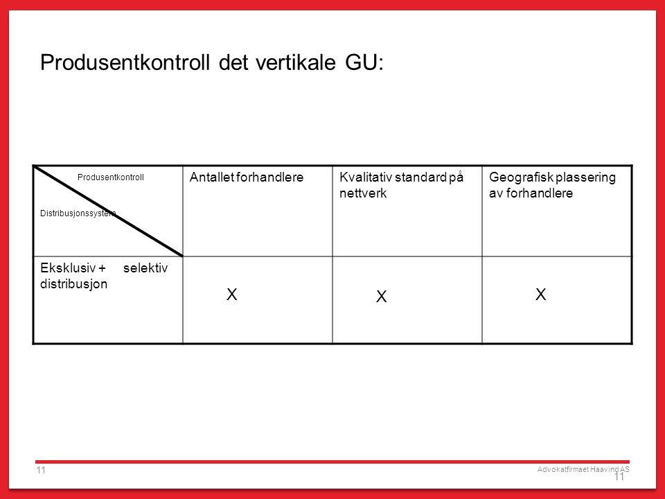Advokatfirmaet Haavind AS 11 Produsentkontroll det vertikale GU: Produsentkontroll Distribusjonssystem Antallet forhandlereKvalitativ standard på nettverk Geografisk plassering av forhandlere Eksklusiv + selektiv distribusjon X X X