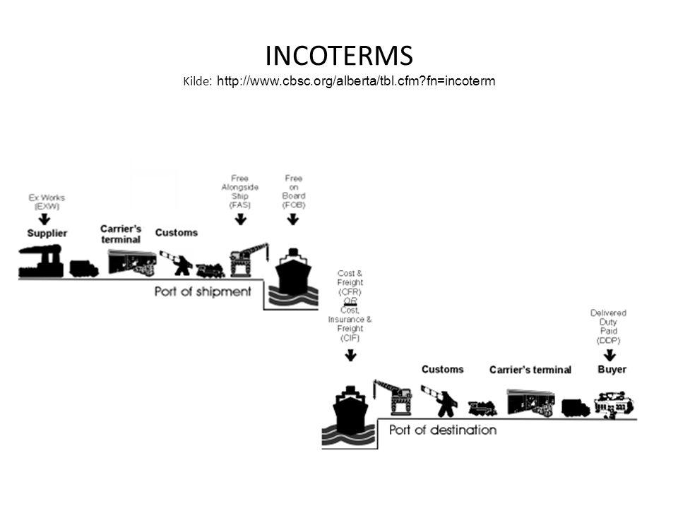 INCOTERMS Kilde : http://www.cbsc.org/alberta/tbl.cfm?fn=incoterm