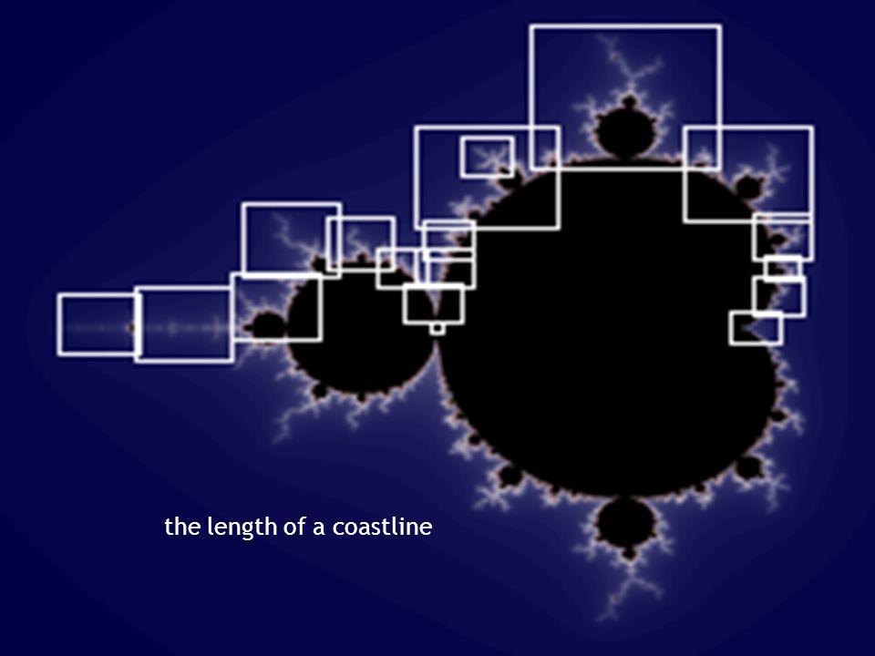 the length of a coastline