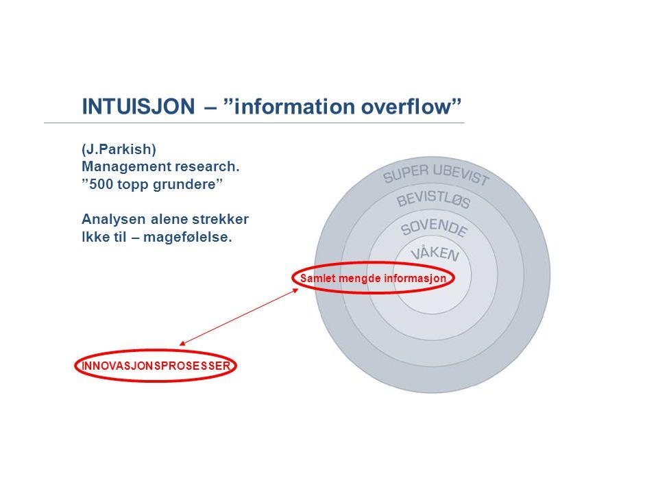 """INTUISJON – """"information overflow"""" (J.Parkish) Management research. """"500 topp grundere"""" Analysen alene strekker Ikke til – magefølelse. Samlet mengde"""