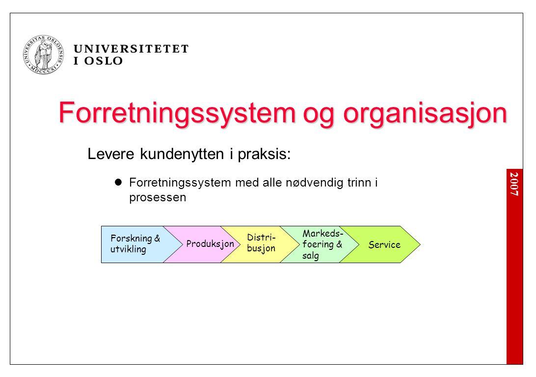 2007 Forretningssystem og organisasjon Levere kundenytten i praksis: Forretningssystem med alle nødvendig trinn i prosessen Forskning & utvikling Prod