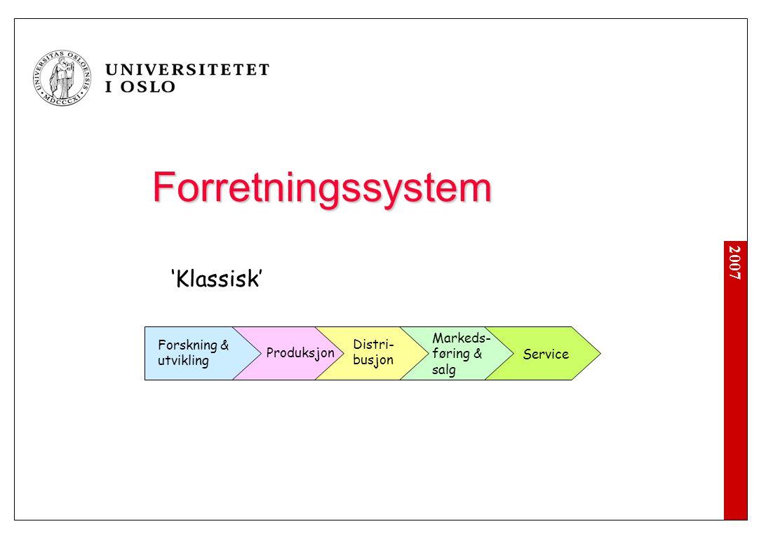 2007 Forretningssystem Forskning & utvikling Produksjon Distri- busjon Markeds- føring & salg Service 'Klassisk'
