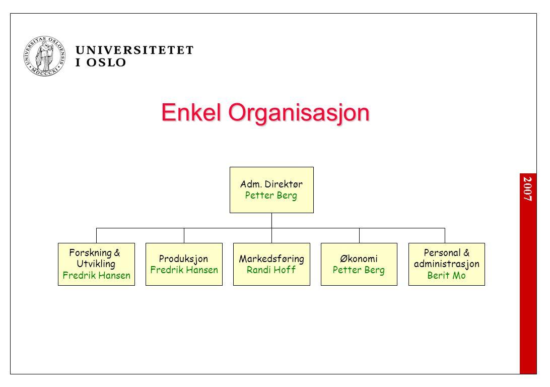 2007 Adm. Direktør Petter Berg Forskning & Utvikling Fredrik Hansen Produksjon Fredrik Hansen Markedsføring Randi Hoff Økonomi Petter Berg Personal &