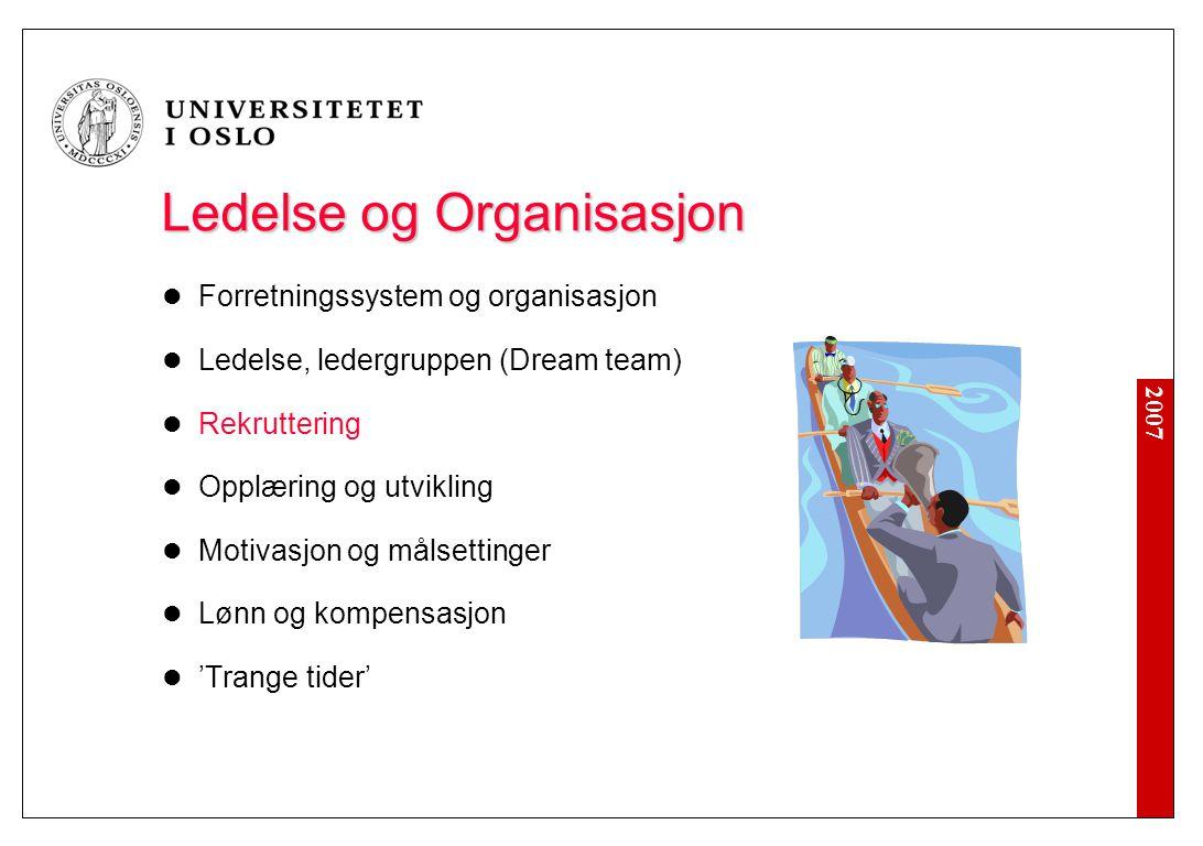 2007 Ledelse og Organisasjon Forretningssystem og organisasjon Ledelse, ledergruppen (Dream team) Rekruttering Opplæring og utvikling Motivasjon og må