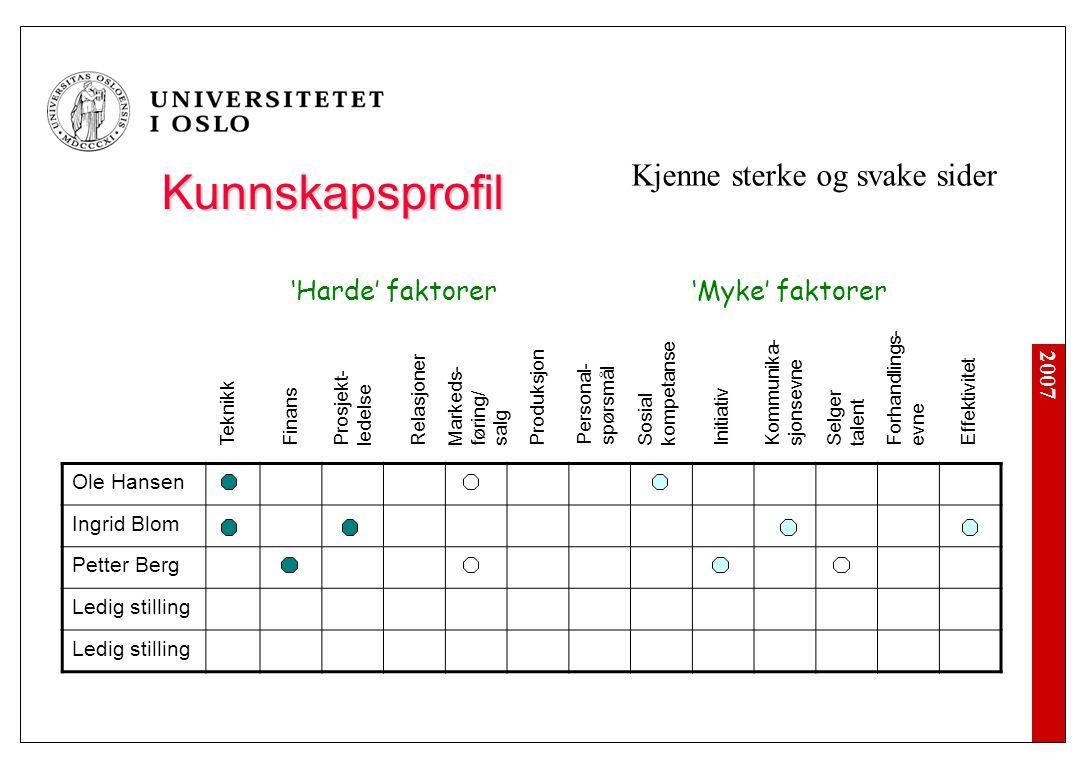 2007 Kunnskapsprofil Ole Hansen Ingrid Blom Petter Berg Ledig stilling Teknikk Finans Prosjekt- ledelse Relasjoner Markeds- føring/ salg Produksjon Pe