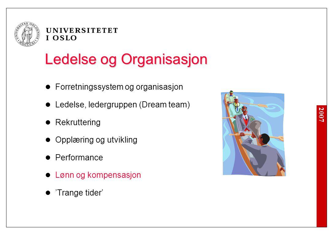 2007 Ledelse og Organisasjon Forretningssystem og organisasjon Ledelse, ledergruppen (Dream team) Rekruttering Opplæring og utvikling Performance Lønn