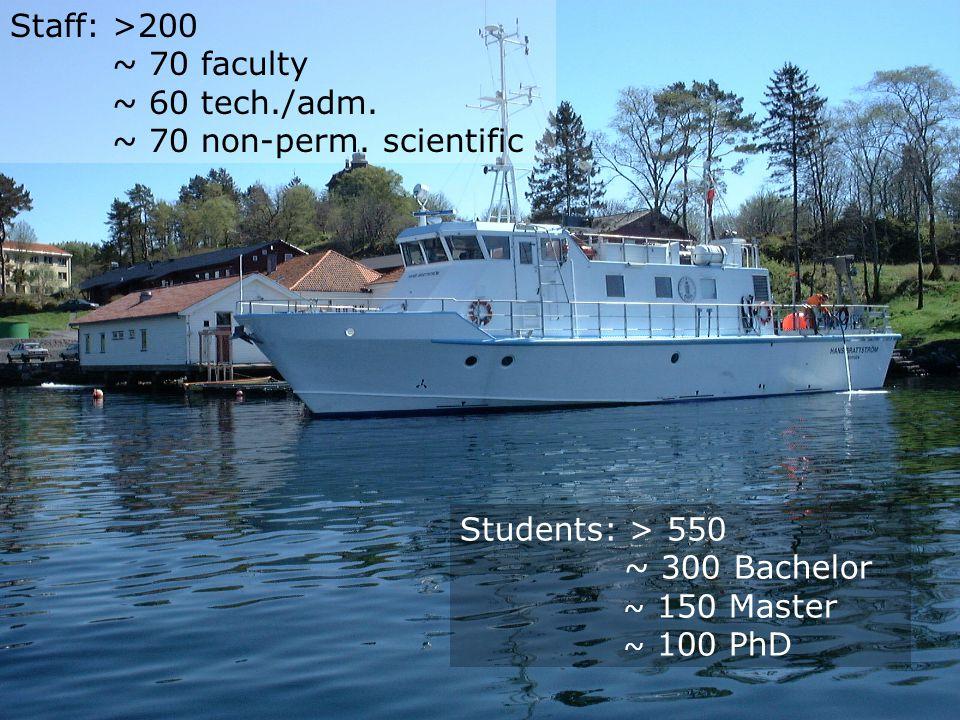 Staff: >200 ~ 70 faculty ~ 60 tech./adm.~ 70 non-perm.