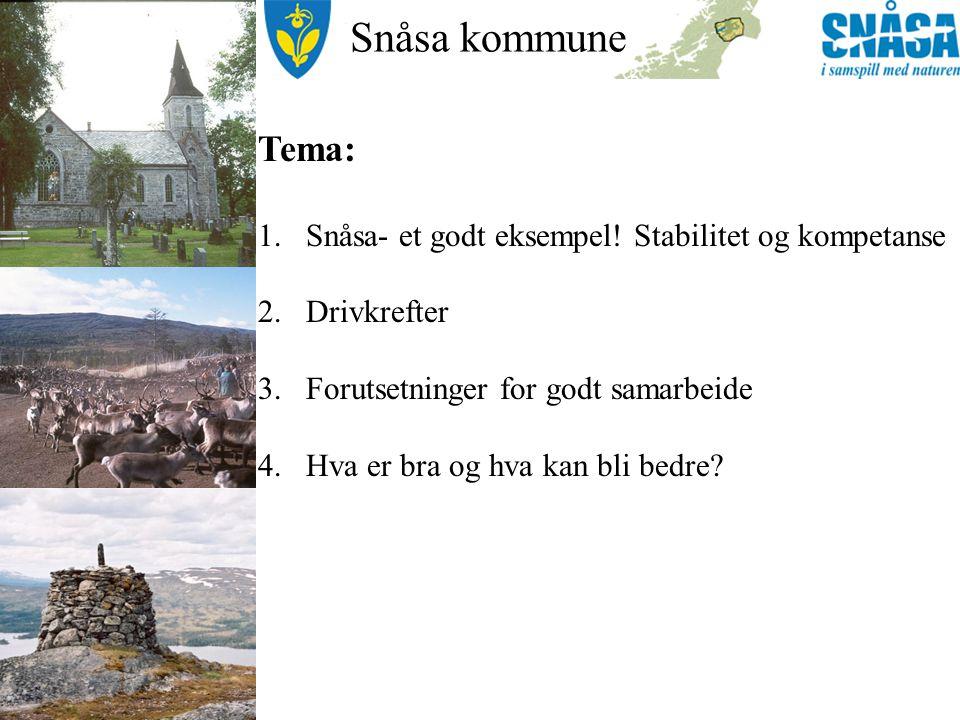 Snåsa kommune Tema: 1.Snåsa- et godt eksempel.