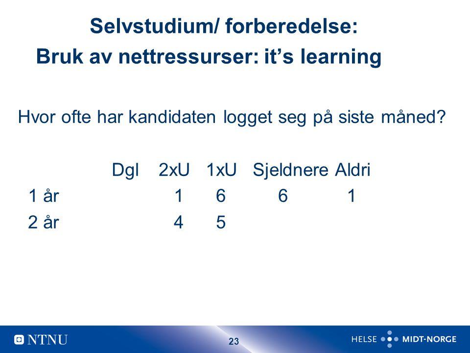 23 Selvstudium/ forberedelse: Bruk av nettressurser: it's learning Hvor ofte har kandidaten logget seg på siste måned.