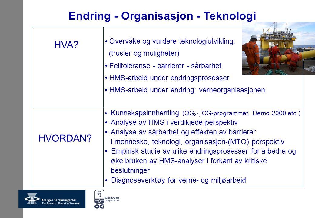 Endring - Organisasjon - Teknologi Kunnskapsinnhenting (OG 21, OG-programmet, Demo 2000 etc.) Analyse av HMS i verdikjede-perspektiv Analyse av sårbarhet og effekten av barrierer i menneske, teknologi, organisasjon-(MTO) perspektiv Empirisk studie av ulike endringsprosesser for å bedre og øke bruken av HMS-analyser i forkant av kritiske beslutninger Diagnoseverktøy for verne- og miljøarbeid Overvåke og vurdere teknologiutvikling: (trusler og muligheter) Feiltoleranse - barrierer - sårbarhet HMS-arbeid under endringsprosesser HMS-arbeid under endring: verneorganisasjonen HVA.