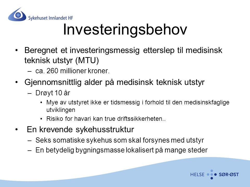 Investeringsbehov Beregnet et investeringsmessig etterslep til medisinsk teknisk utstyr (MTU) –ca.