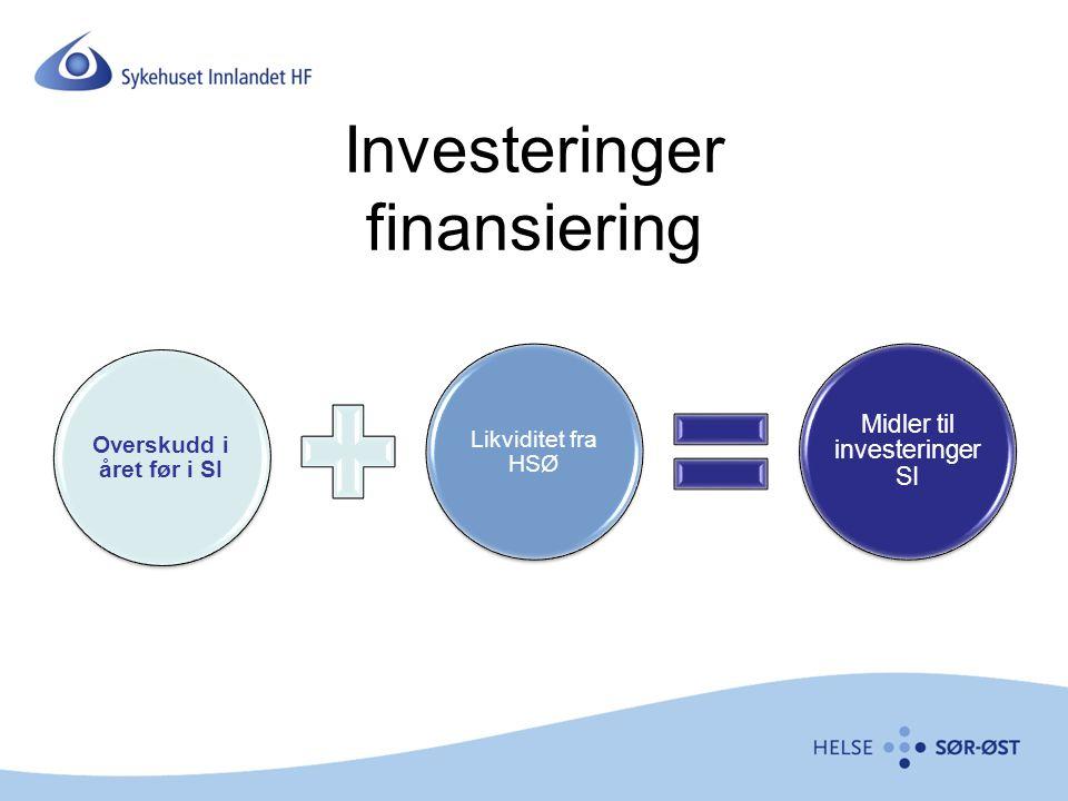 Investeringer finansiering Overskudd i året før i SI Likviditet fra HSØ Midler til investeringer SI