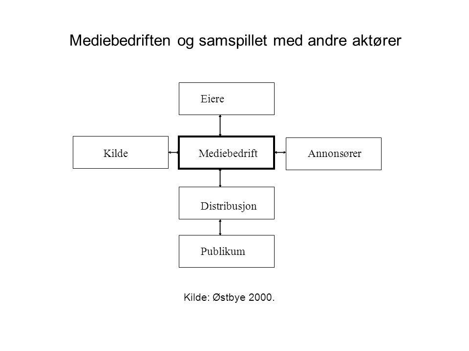 MediebedriftKildeAnnonsører Distribusjon Publikum Eiere Media – annonser – publikum (2003 - ) Hvorfor finansieres media for en stor del av reklame, og hva er konsekvensene.