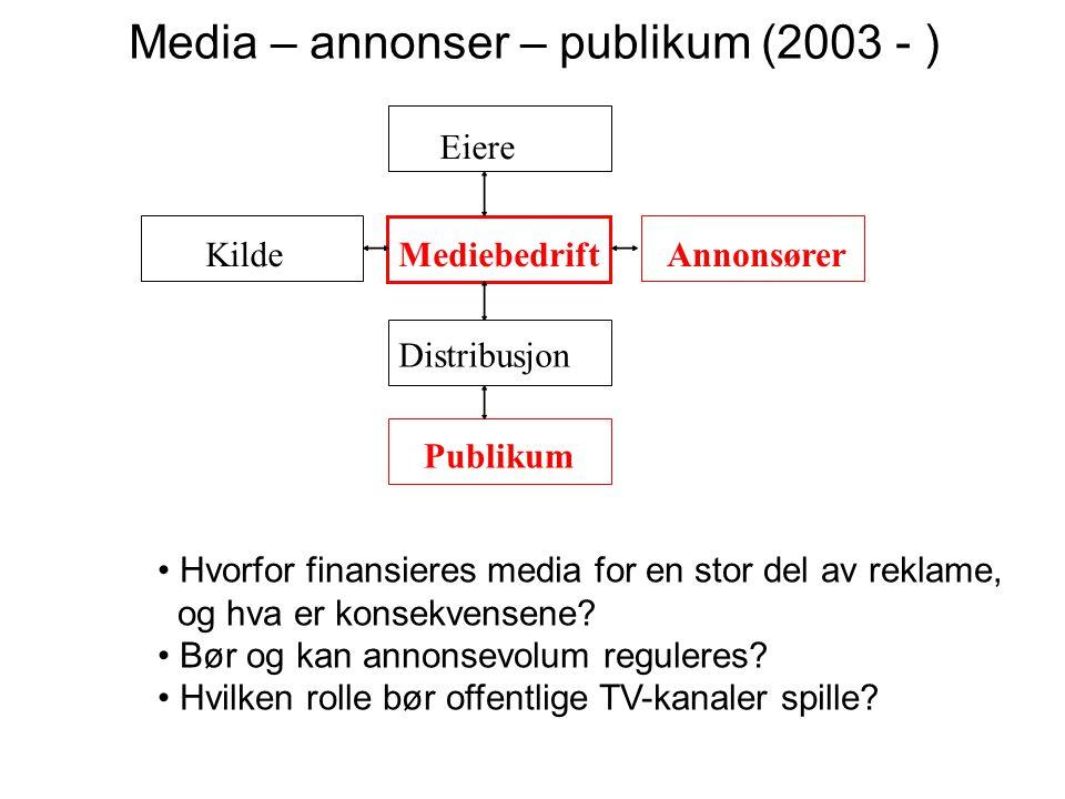 MediebedriftKildeAnnonsører Distribusjon Publikum Eiere Eiere – media – publikum (2003 - ) Hvordan vil vi teoretisk forvente at avideologiseringen påvirker mediemangfoldet, og hva forteller empirien oss.