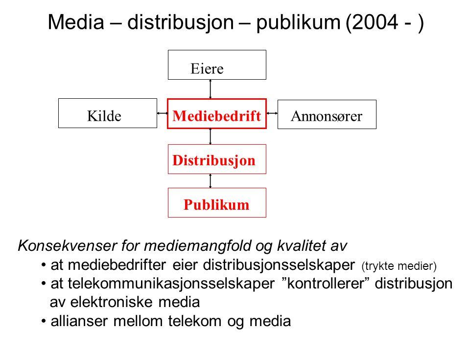 MediebedriftKildeAnnonsører Distribusjon Publikum Eiere Media – distribusjon – publikum (2004 - ) Konsekvenser for mediemangfold og kvalitet av at med