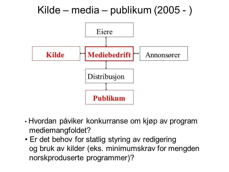MediebedriftKildeAnnonsører Distribusjon Publikum Eiere Kilde – media – publikum (2005 - ) Hvordan påviker konkurranse om kjøp av program mediemangfol