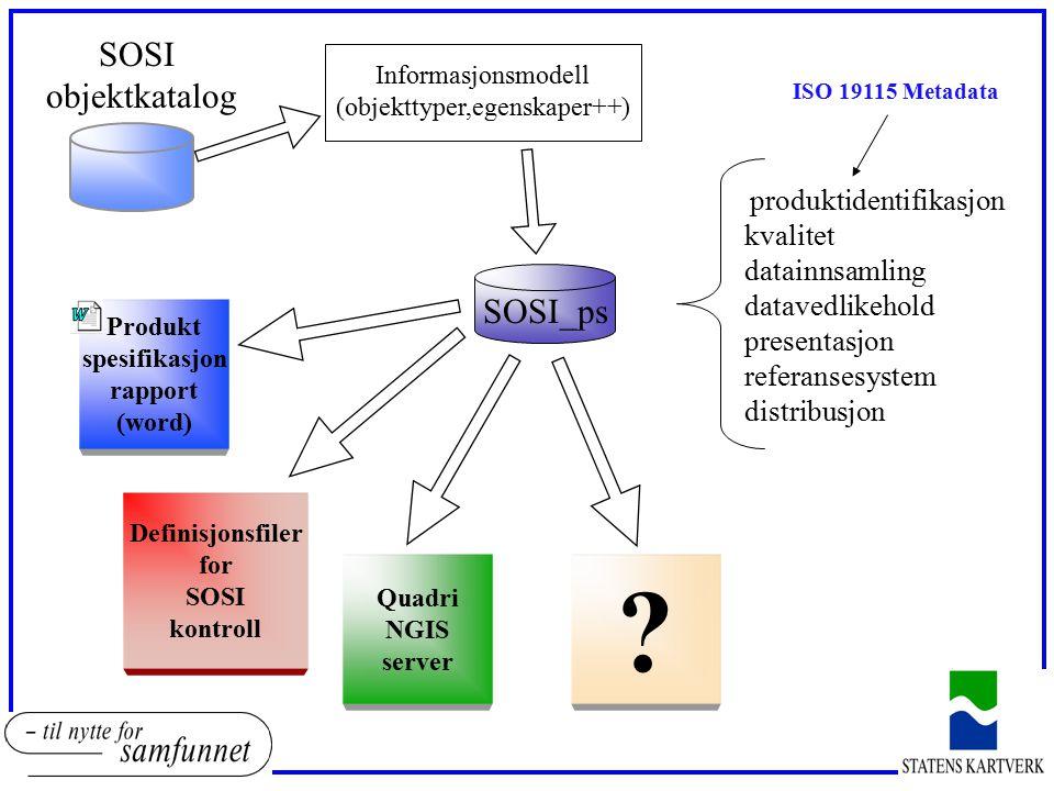 SOSI_ps SOSI objektkatalog produktidentifikasjon kvalitet datainnsamling datavedlikehold presentasjon referansesystem distribusjon Definisjonsfiler fo