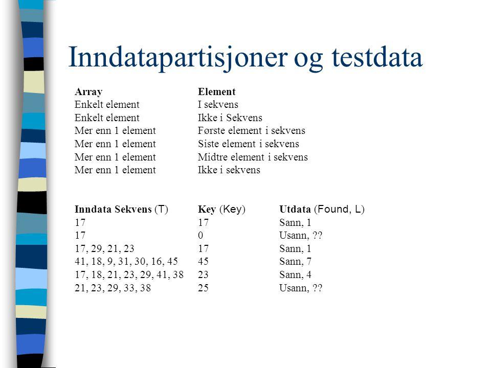 Inndatapartisjoner og testdata ArrayElement Enkelt elementI sekvens Enkelt elementIkke i Sekvens Mer enn 1 elementFørste element i sekvens Mer enn 1 elementSiste element i sekvens Mer enn 1 elementMidtre element i sekvens Mer enn 1 elementIkke i sekvens Inndata Sekvens ( T )Key ( Key )Utdata ( Found, L ) 1717Sann, 1 170Usann, ?.
