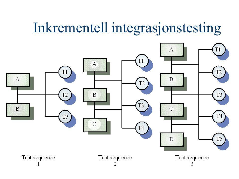 Inkrementell integrasjonstesting