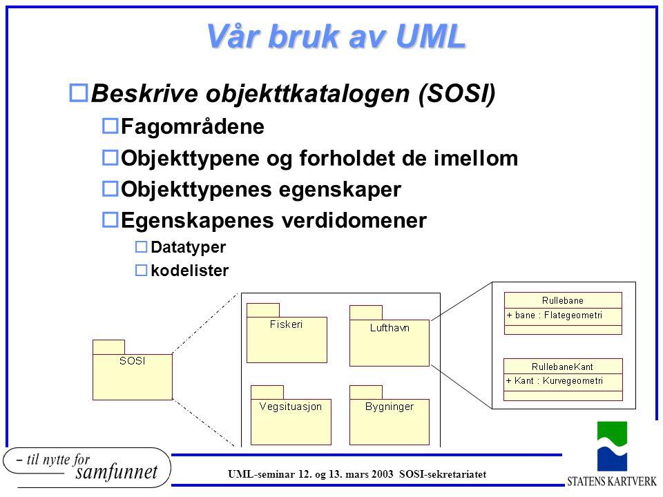 Språket UML omfatter mye! Vi ser på den strukturelle delen av UML: - Det vil si klassediagrammer -definisjoner av objekttyper -objekttypenes egenskape