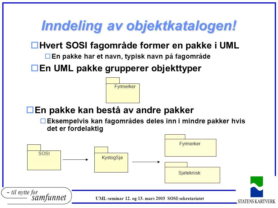 Vår bruk av UML oBeskrive objekttkatalogen (SOSI) oFagområdene oObjekttypene og forholdet de imellom oObjekttypenes egenskaper oEgenskapenes verdidomener oDatatyper okodelister UML-seminar 12.