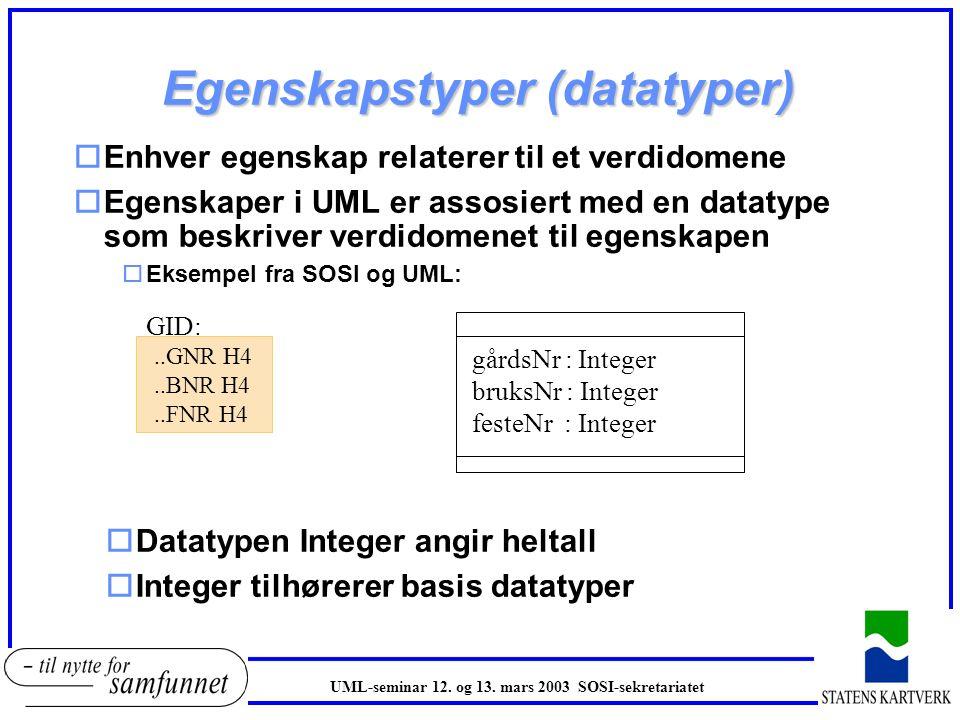 Geometri typer oGeometritypene i SOSI er modellert i en egen pakke: SOSIGeometriprofil oEksempel på bruk mellom pakker så vi på tidligere oVi bruker en profil av ISO19107 Spatial Schema for å beskrive geometritypene våre oNår vi modellerer objekttyper angir vi geometrien som en egenskap til objekttypen oFlategeometri oKurvegeometri oPunktgeometri oMer om geometri senere UML-seminar 12.