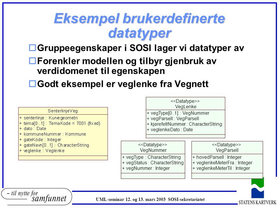 Brukerdefinerte datatyper oNoen ganger er det hensiktsmessing å lage egne datatyper oGruppere egenskaper, i SOSI for eksempel GID oGjøre det mulig å bruke de samme egenskapene i flere sammenhenger oAngi multiplisitet for en gruppe egenskaper oLa oss se på SenterlinjeVeg fra SOSI Vegnett:.KURVE 6:..OBJTYPE SenterlinjeVeg..LTEMA 7001..DATO 20000106..KOMM 0118..GATE 12345..GATENAVN Veg1..VLENKE...VNR S V 124...VPA 1 0 388...VKJORFLT 12...VFRADATO 19840101 Datatype Veglenke.