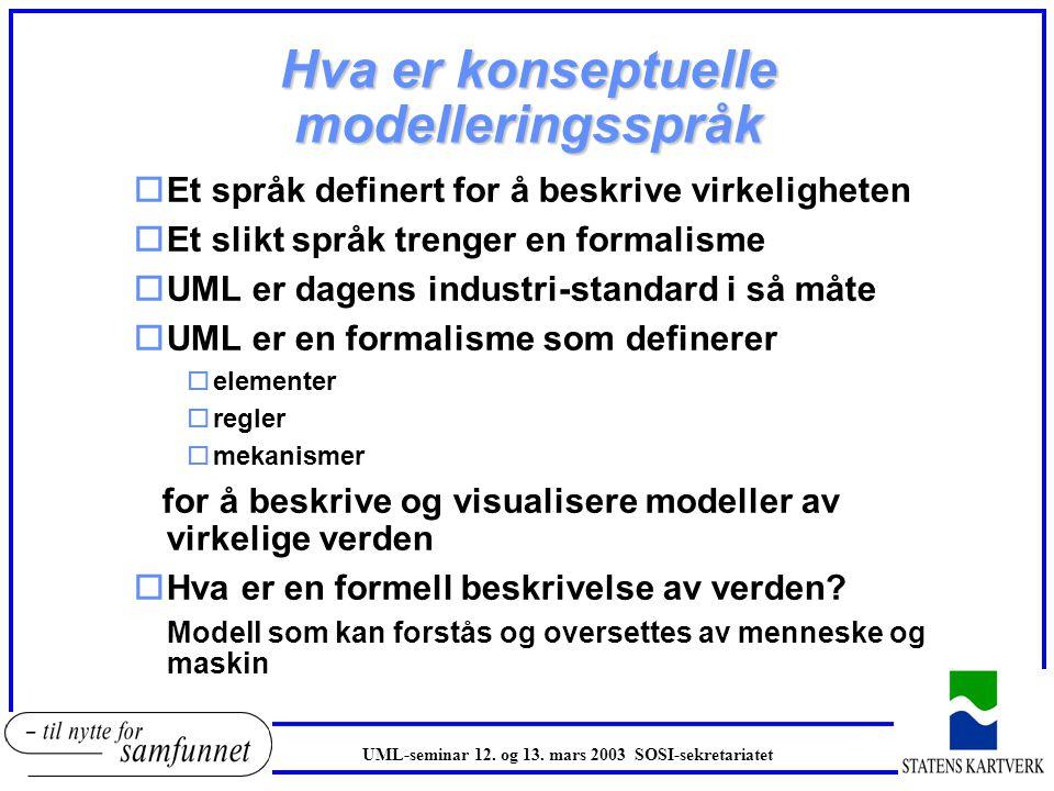Generell Innføring i UML oHva er UML og hvordan bruker vi det? oKonseptuelle modeller og språk oBakgrunnen for UML oHva med ER og andre notasjoner? oU