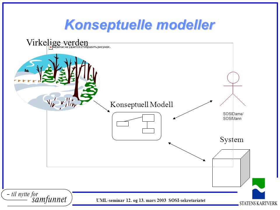 Hva er konseptuelle modelleringsspråk oEt språk definert for å beskrive virkeligheten oEt slikt språk trenger en formalisme oUML er dagens industri-standard i så måte oUML er en formalisme som definerer oelementer oregler omekanismer for å beskrive og visualisere modeller av virkelige verden oHva er en formell beskrivelse av verden.