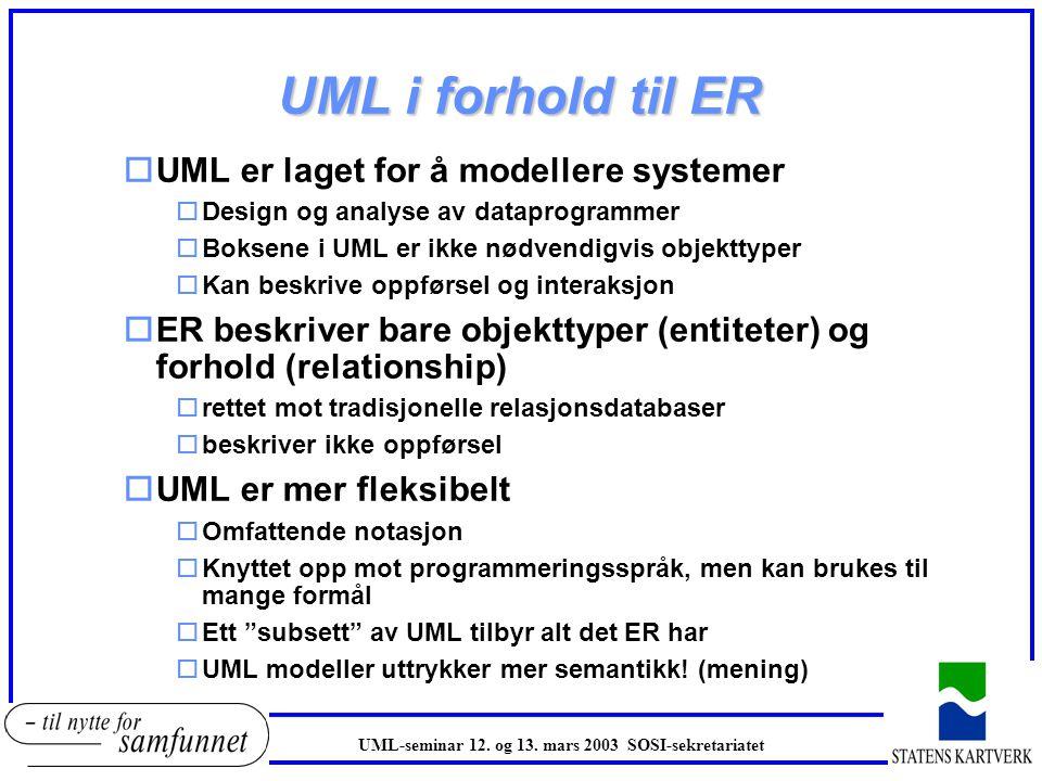 Bakgrunnen til UML oProgramvareutviklere oppdaget tidlig fordelen ved å visualisere virkeligheten de ønsket å lage oResulterte i mange forskjellige no