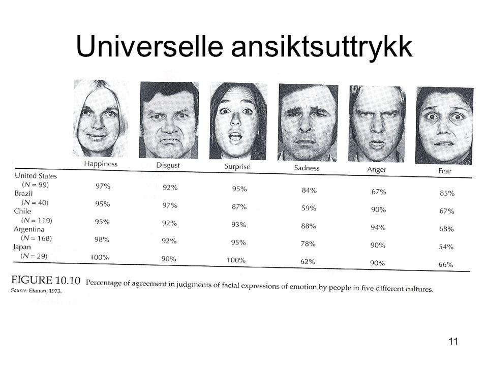 11 Universelle ansiktsuttrykk