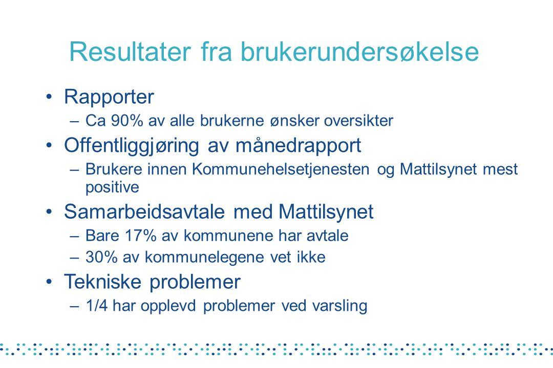 Resultater fra brukerundersøkelse Rapporter –Ca 90% av alle brukerne ønsker oversikter Offentliggjøring av månedrapport –Brukere innen Kommunehelsetje
