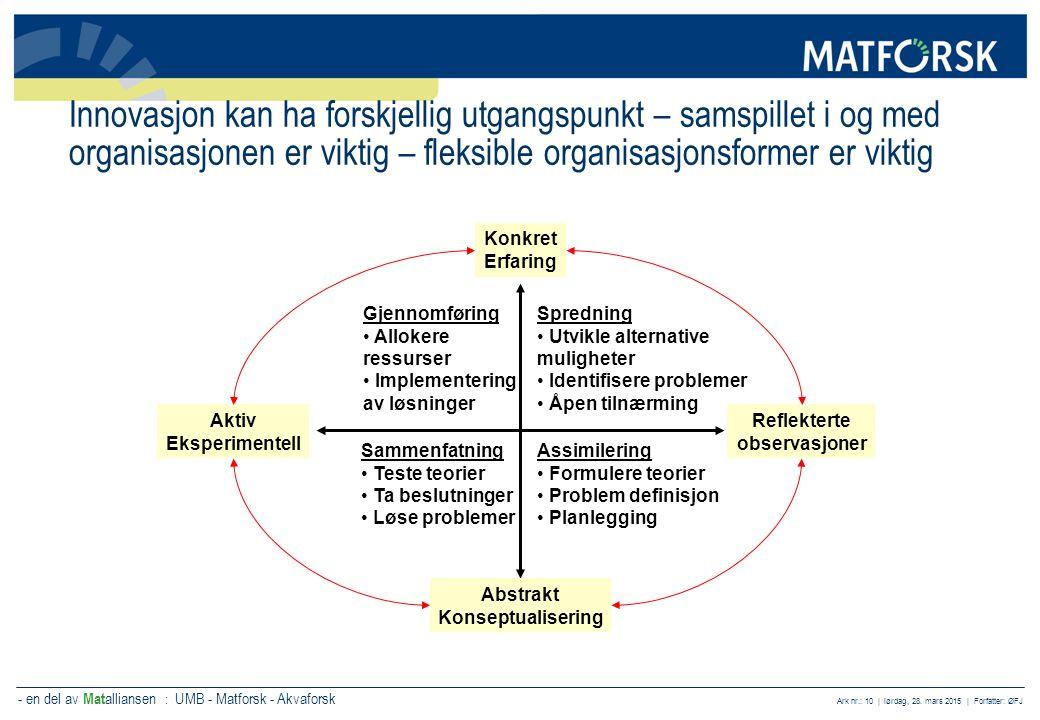 - en del av Mat alliansen : UMB - Matforsk - Akvaforsk Ark nr.: 10 | lørdag, 28. mars 2015 | Forfatter: ØFJ Innovasjon kan ha forskjellig utgangspunkt