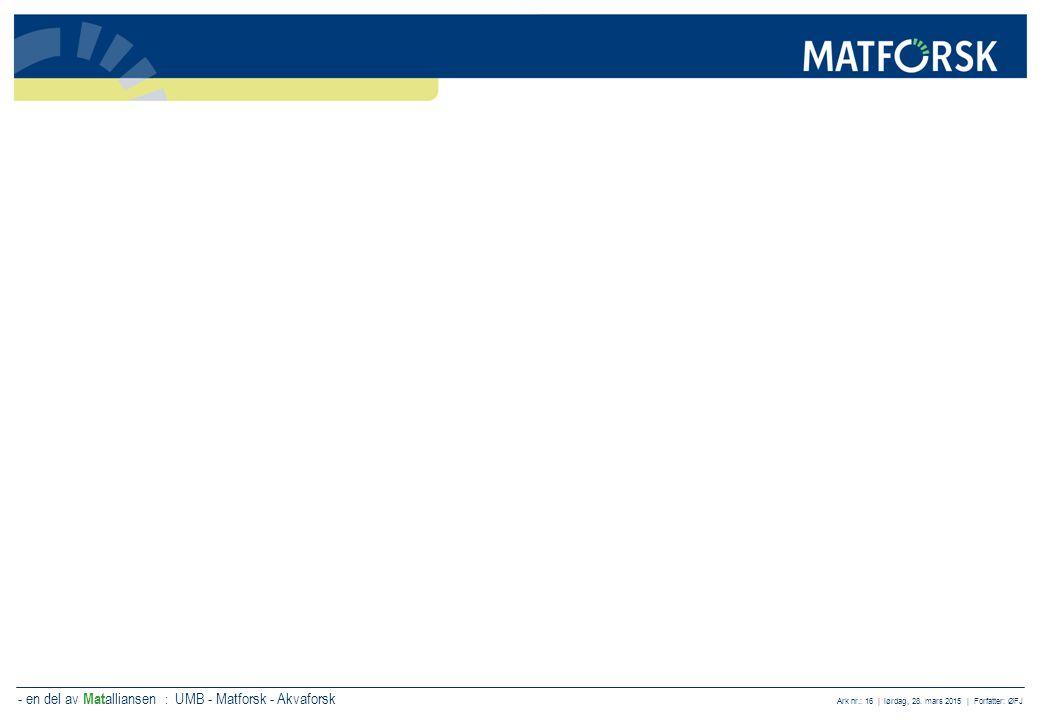 - en del av Mat alliansen : UMB - Matforsk - Akvaforsk Ark nr.: 16 | lørdag, 28. mars 2015 | Forfatter: ØFJ