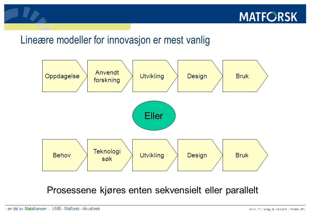 - en del av Mat alliansen : UMB - Matforsk - Akvaforsk Ark nr.: 17 | lørdag, 28. mars 2015 | Forfatter: ØFJ Eller Lineære modeller for innovasjon er m