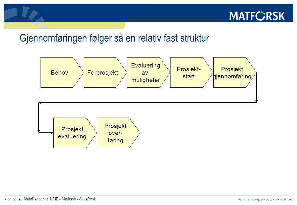 - en del av Mat alliansen : UMB - Matforsk - Akvaforsk Ark nr.: 18 | lørdag, 28. mars 2015 | Forfatter: ØFJ Gjennomføringen følger så en relativ fast