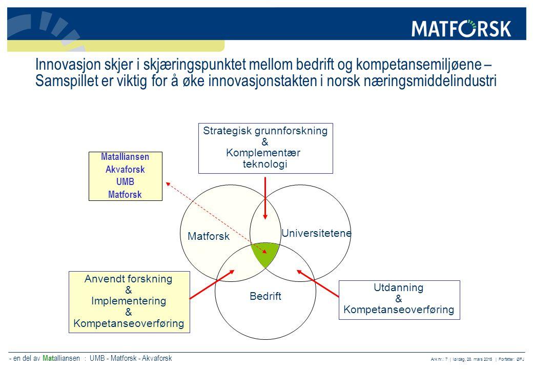 - en del av Mat alliansen : UMB - Matforsk - Akvaforsk Ark nr.: 7 | lørdag, 28. mars 2015 | Forfatter: ØFJ Innovasjon skjer i skjæringspunktet mellom