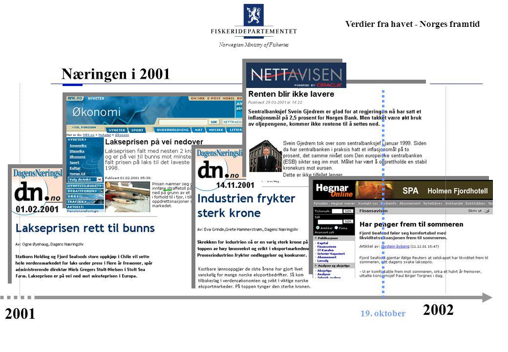 Norwegian Ministry of Fisheries Verdier fra havet - Norges framtid Næringen i 2001 2001 2002 19.