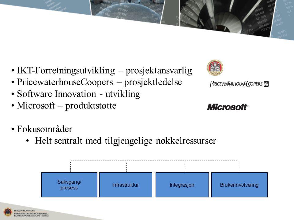 IKT-Forretningsutvikling – prosjektansvarlig PricewaterhouseCoopers – prosjektledelse Software Innovation - utvikling Microsoft – produktstøtte Fokusområder Helt sentralt med tilgjengelige nøkkelressurser Saksgang/ prosess BrukerinvolveringInfrastrukturIntegrasjon