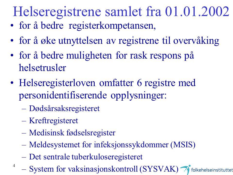 4 Helseregistrene samlet fra 01.01.2002 for å bedre registerkompetansen, for å øke utnyttelsen av registrene til overvåking for å bedre muligheten for rask respons på helsetrusler Helseregisterloven omfatter 6 registre med personidentifiserende opplysninger: –Dødsårsaksregisteret –Kreftregisteret –Medisinsk fødselsregister –Meldesystemet for infeksjonssykdommer (MSIS) –Det sentrale tuberkuloseregisteret –System for vaksinasjonskontroll (SYSVAK)