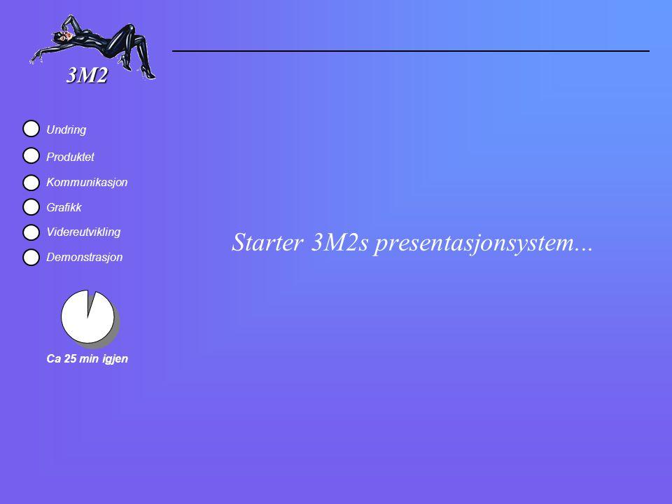 Starter 3M2s presentasjonsystem...