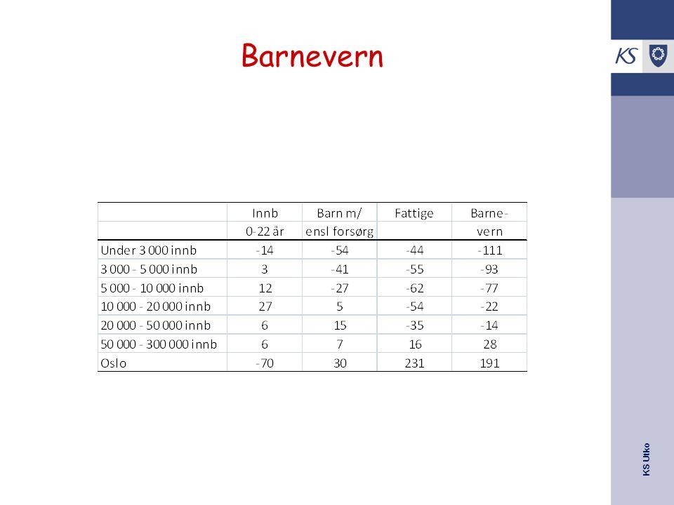 KS Utko Barnevern
