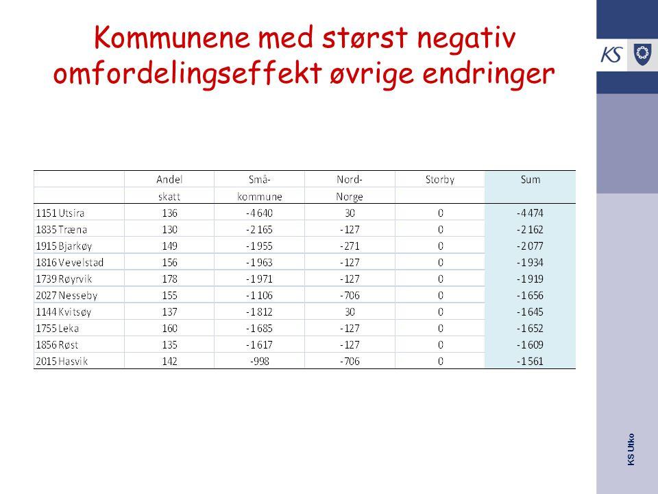 KS Utko Kommunene med størst negativ omfordelingseffekt øvrige endringer