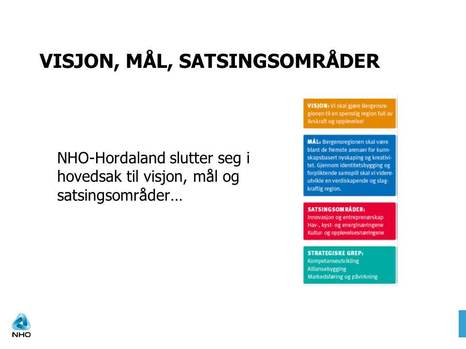 VISJON, MÅL, SATSINGSOMRÅDER NHO-Hordaland slutter seg i hovedsak til visjon, mål og satsingsområder…